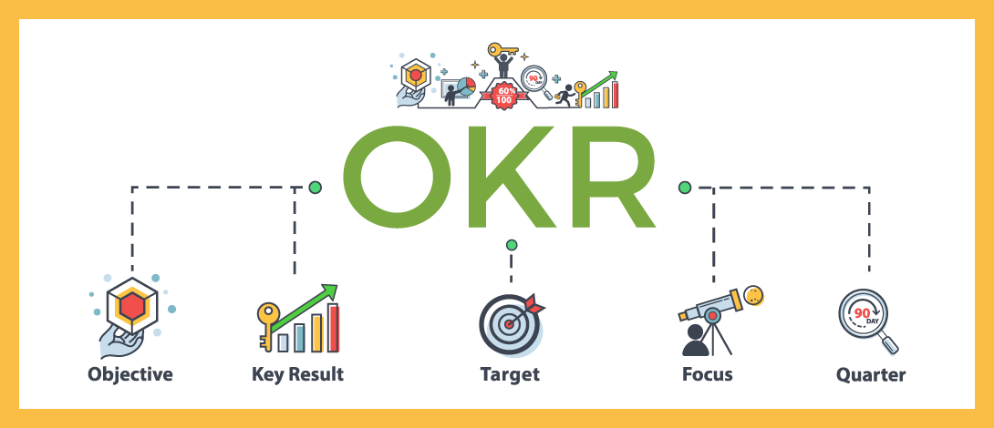 How We Pivoted From SMART To OKR- Part 1