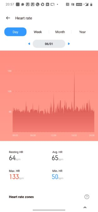 Realme heart rate tracking