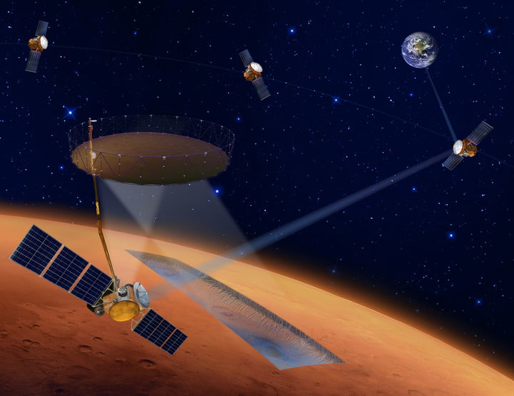 This artist illustration depicts four orbiters as part of the International Mars Ice Mapper (I-MIM) mission concept. Low and to the left, an orbiter passes above the Martian surface, detecting buried water ice through a radar instrument and large reflector antenna. Circling Mars at a higher altitude are three telecommunications orbiters with one shown relaying data back to Earth.