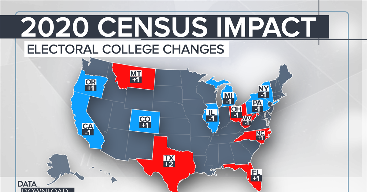 2020 Census winners and losers paint a muddled future for the parties